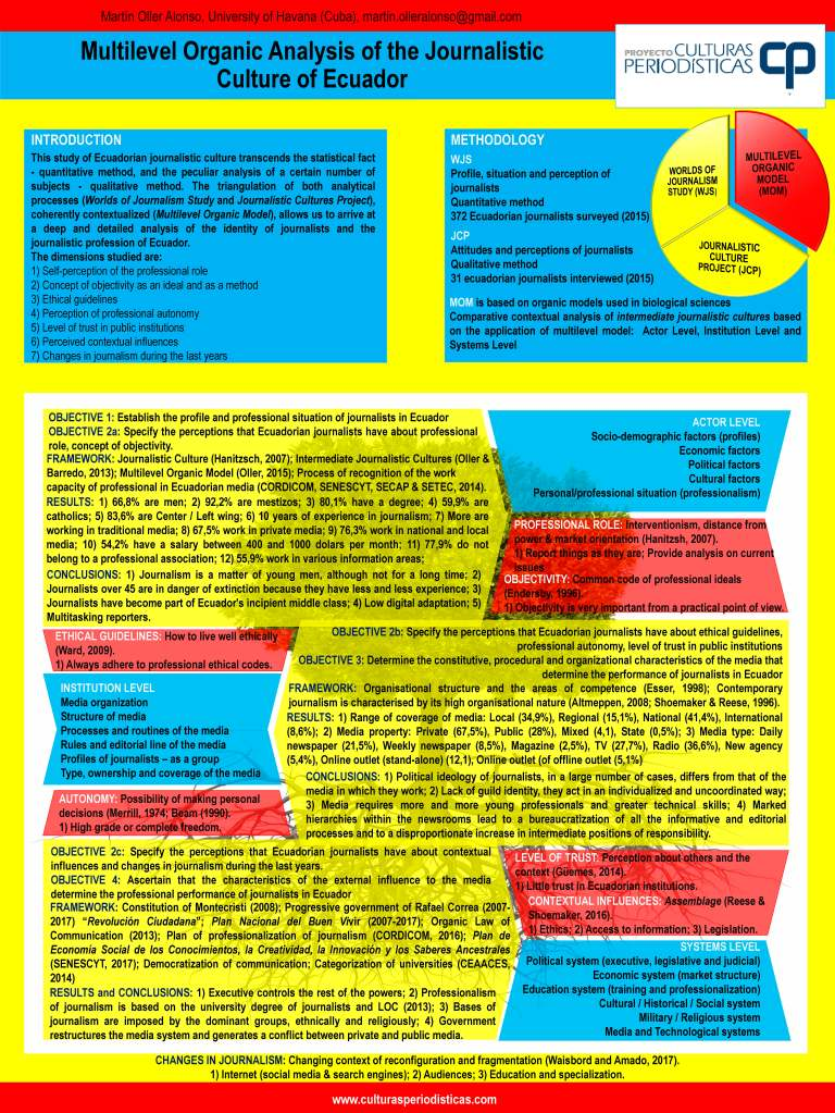 POSTER ECREA, Multilevel Organic Analysis JCE, 3
